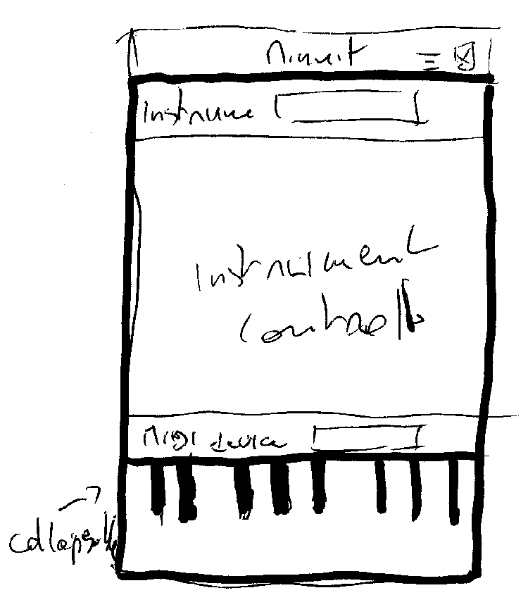 Sketch of a UI